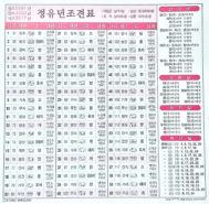 2017 fortune calendar 189x185 2017년 정유년 연령 조견표  닭의 해 띠별 나이 계산,무료 토정비결 운세보기