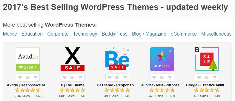 wordpress themes best 세계 최대의 워드프레스 유료테마 사이트 테마포레스트