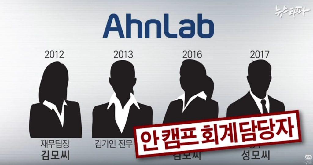 ahn lap 1024x541 대선후보 안철수, 선거 때 안랩 직원동원과 동그라미재단 커넥션