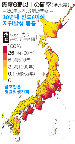japan earthquake 30years 일본지진 예측지도 발표! 난카이 트로프가 위험하다
