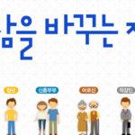 대한민국 정부 정책 홍보 150x150 문재인 정부 소통채널