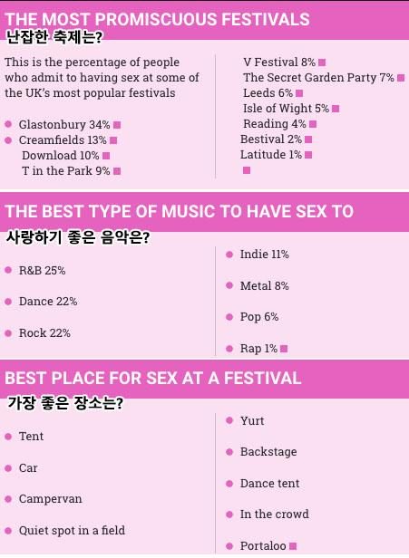 Most Promiscuous Festival 응응을 즐기는 글래스톤베리 축제! 문재인 깃발 이문덕 등장