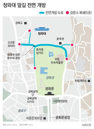 bluehouse road map 50년만에 청와대 앞길 개방! 김정숙 여사 산책
