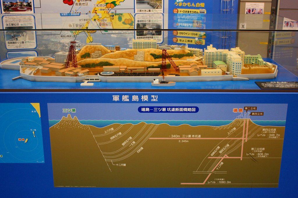 gunkanjima 1024x682 일본, 영화 군함도에 시비! 예고편 및 일본반응