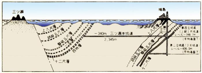 gunkanjima2 일본, 영화 군함도에 시비! 예고편 및 일본반응