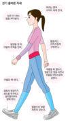 walking style 103x185 다이어트에 효과적인 걷기운동, 파워워킹 1만보는 몇km?