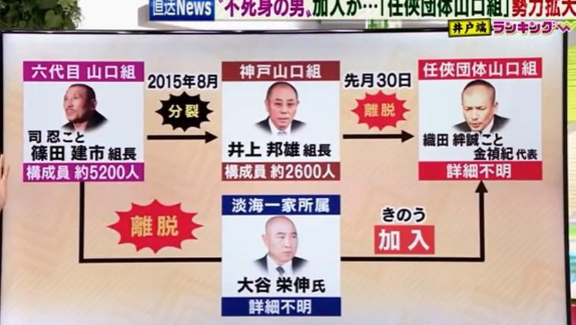 yamaguchi 3group 일본경찰 야쿠자와 전면전 선언! 야마구치파 와해 작전