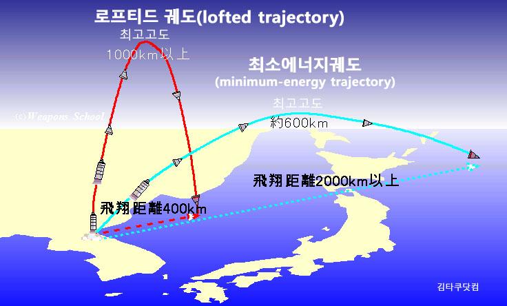 탄도미사일 발사 궤도 북한 ICBM 대륙간 탄도미사일 발사! 일본 자위대 수색 검토
