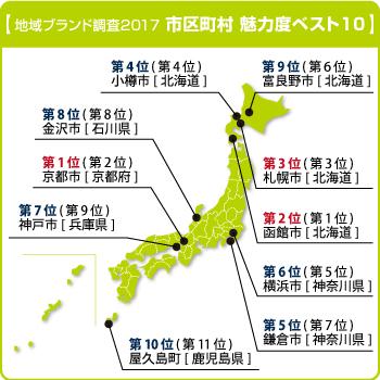 일본 지역순위 일본 지역브랜드 순위 발표! 매력도 꼴찌 지역은?