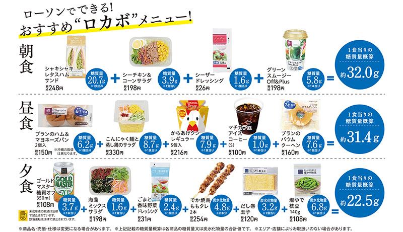 일본 편의점 로카보 저탄수화물 식단 유산균, 로푸드, 저당질(저탄수화물)로 일본의 건강기능식품 시장 확대