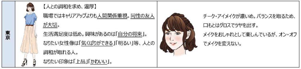 도쿄여성의 메이크업 1024x234 도쿄와 서울 여성의 메이크업에 대한 의식 비교
