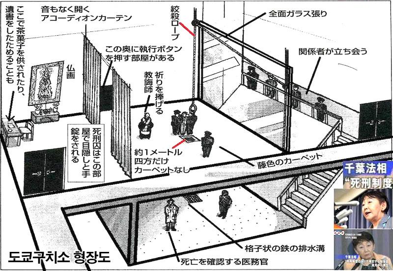 도쿄구치소 사형장 일본 사형수 2명의 사형 집행! 한 명은 범행 당시 19세