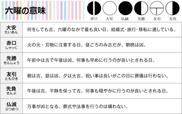 육요의 의미 2018년 일본의 길일, 음력달력과 날짜 계산기