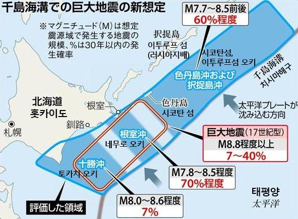 홋카이도 거대지진 일본지진 2000회 이상! 대지진 발생 시기는?