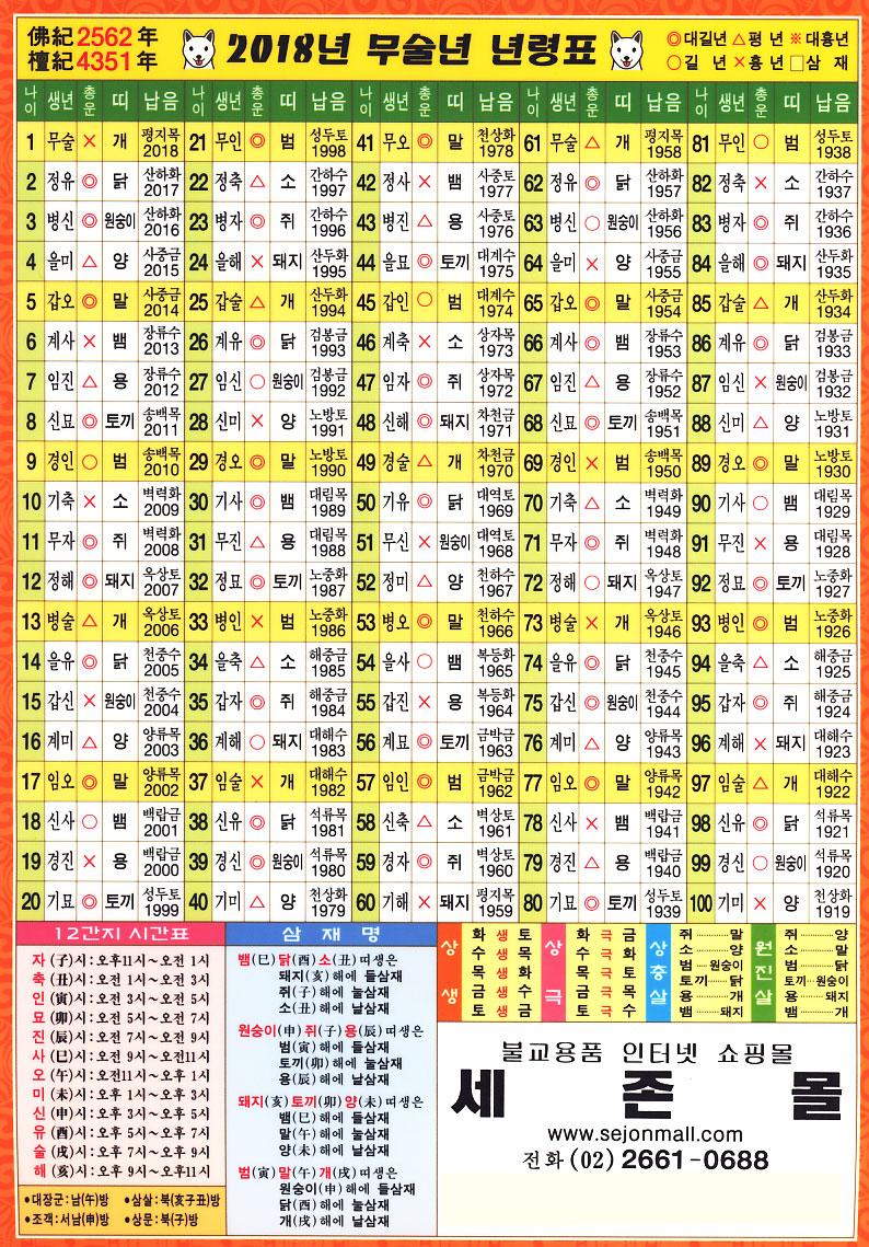 2018년 무술년 연령 조견표 2018 무술년 개띠해 무료 운세 및 연령 조견표, 나이계산