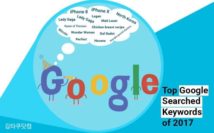 thumb google keyword ranking 720x448 새소식 알림글