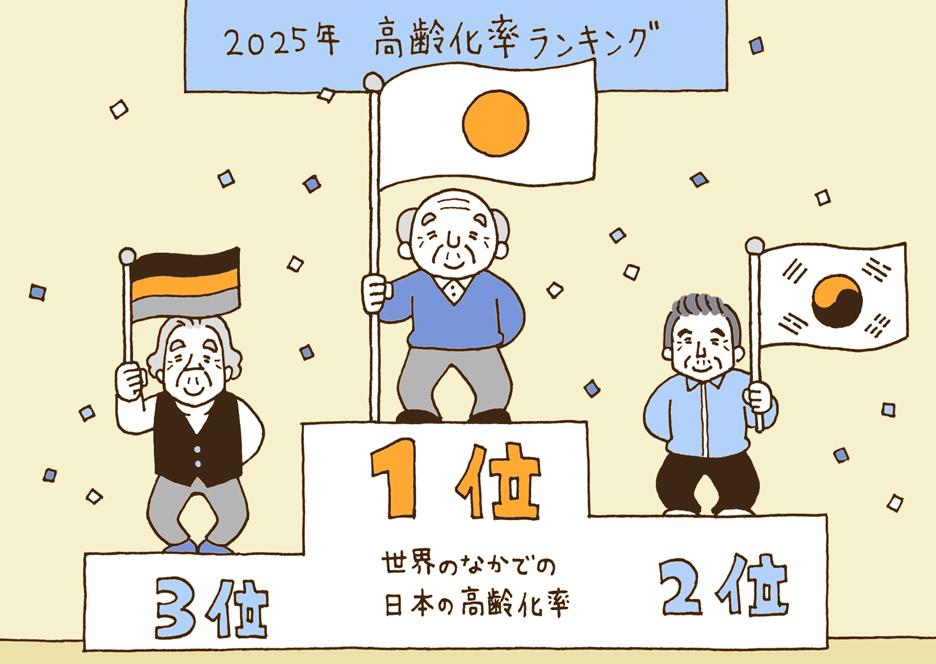 고령화율 일본 한국 2040년 일본의 고령가구 40%, 미혼 및 독거노인 급증