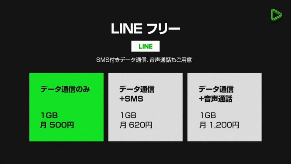 라인 알뜰폰 1024x576 일본 소프트뱅크 알뜰폰 라인모바일의 경영권 인수