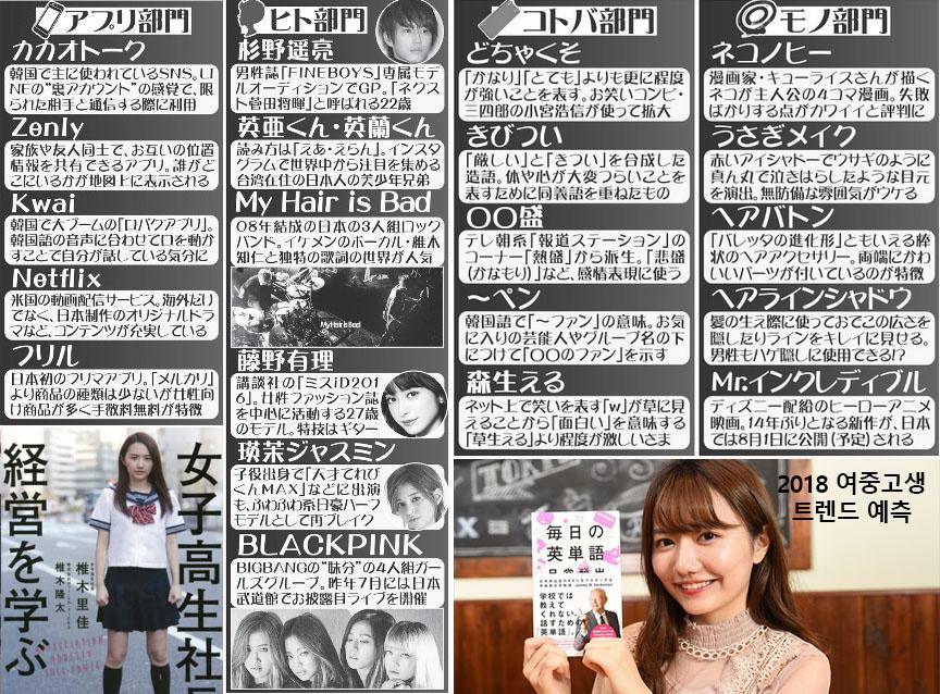 여중고생 트렌트 일본 여대생 사장 시이키리카의 트렌드 예측! 한류붐 지속