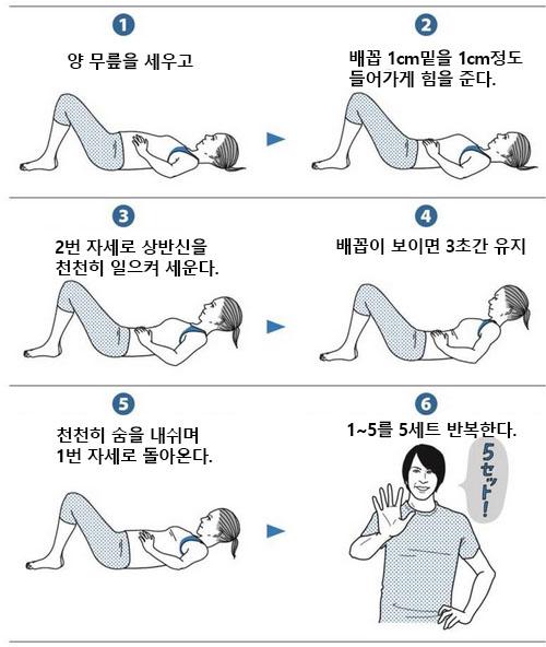 코어단련 평창올림픽 일본대표 40대 스키점퍼의 체중관리 생활습관 7가지