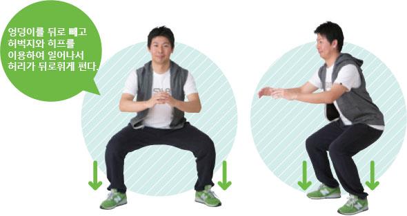 하체강화 평창올림픽 일본대표 40대 스키점퍼의 체중관리 생활습관 7가지