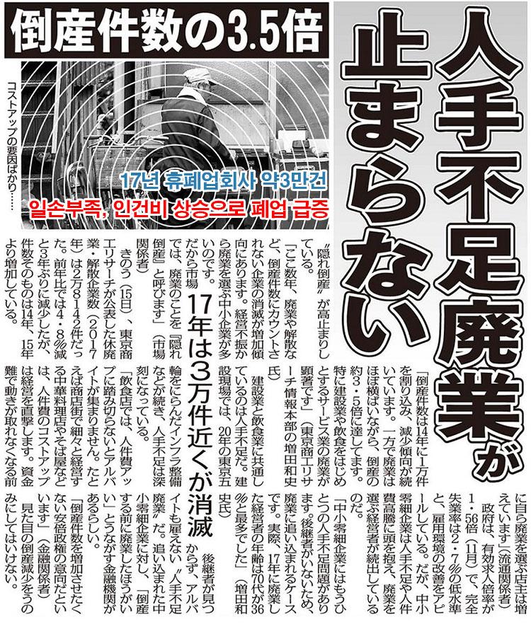 휴폐업 회사급증 일본 기업도산 건수 증가! 인력부족 도산 47.2%급증
