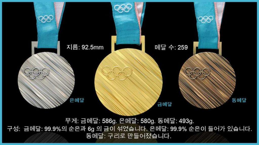 올림픽메달 1024x576 평창올림픽 메달리스트 하뉴유즈루, 고다이라나오의 포상금은?