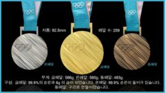 올림픽메달 240x135 일본의 고액알바! 2주에 370만원 고소득 단기알바 소개