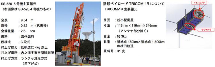일본 소형위성 및 미니로켓 제원 일본 최소형 미니로켓 SS 520 발사! 우주비즈니스 본격추진
