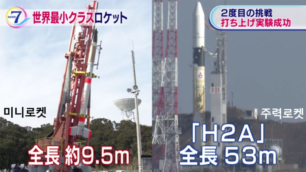 일본 위성발사 로켓비교 1024x574 일본 최소형 미니로켓 SS 520 발사! 우주비즈니스 본격추진