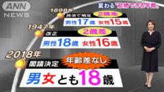 일본 성인연령 240x135 도쿄 산야(山谷) 도시빈민가와 일본의 3대 빈민거리