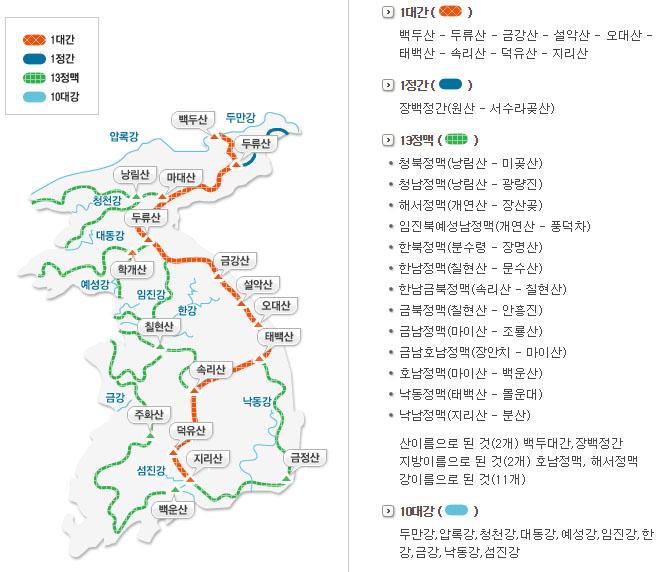 백두대간 [다큐] 코리아 루트 백두대간 북한지역 최초 공개