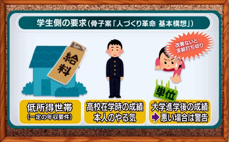 대학교육무상화 일본의 고등교육 무상화! 저소득가정 자녀의 대학 등록금 면제