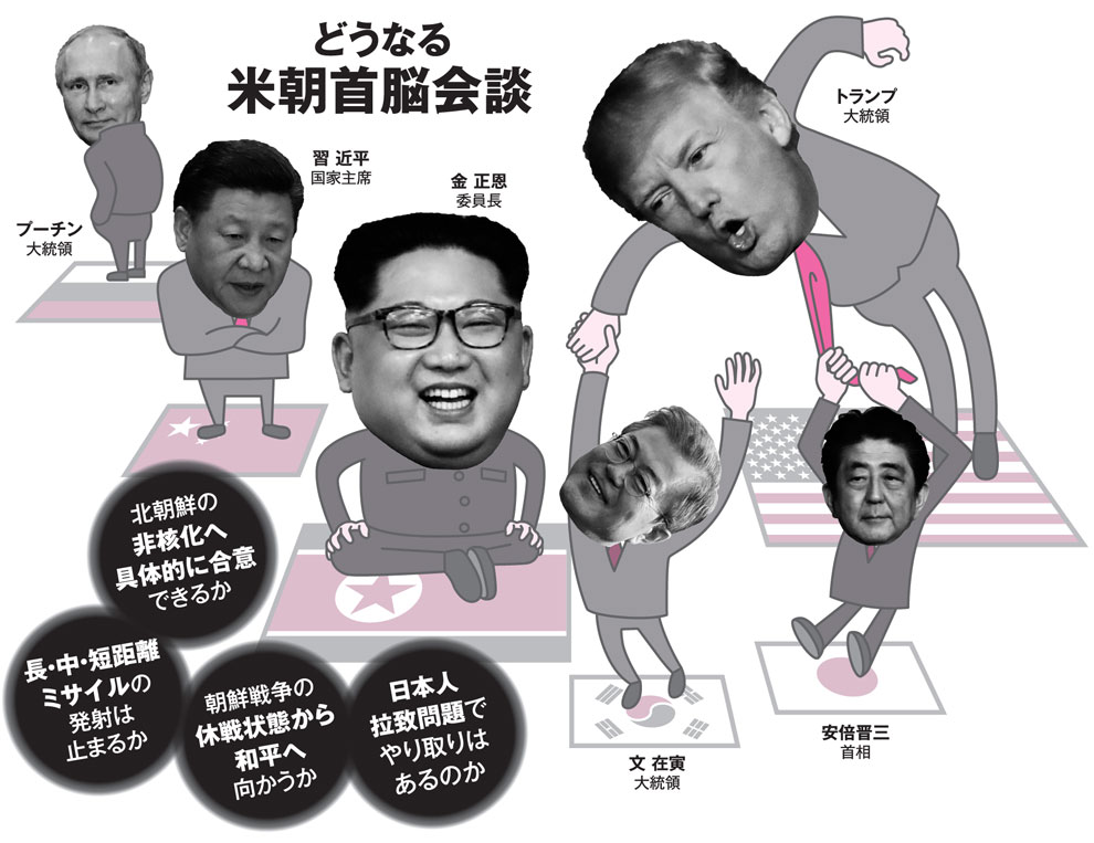 북미정상회담 싱가포르 북미정상회담까지 1주일! 대북제재 완화 주시하는 북한