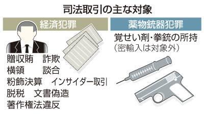 사법거래 대상범죄 일본 사법거래(플리바게닝) 시행! 경제, 약물, 총기범죄 대상