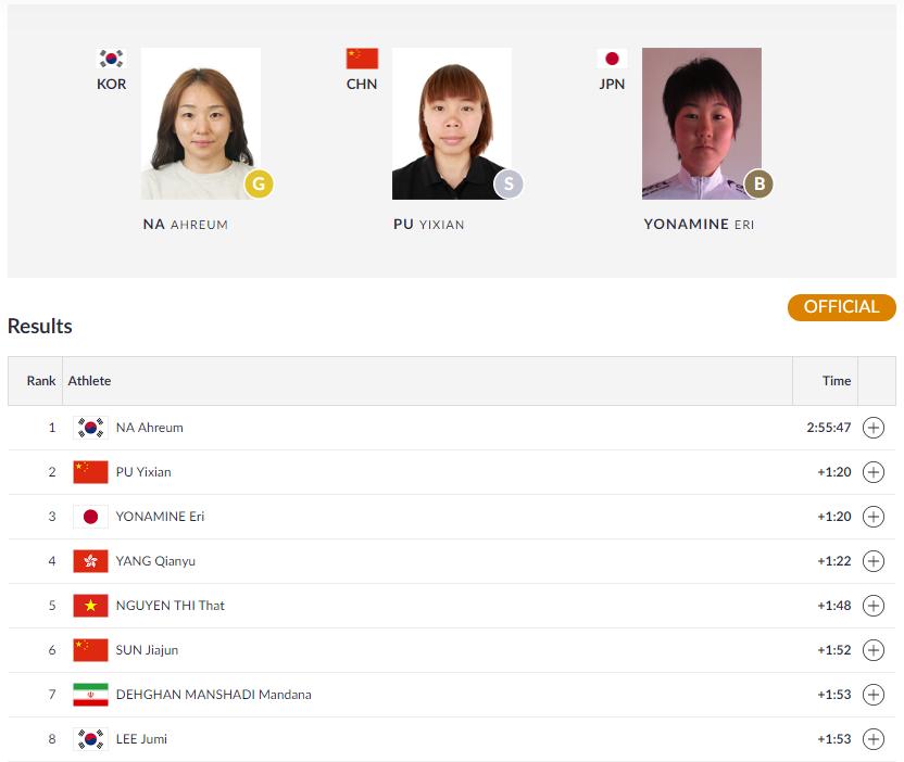 Cycling Road Women Asian Games 아시안게임 도로사이클의 여왕 나아름 선수