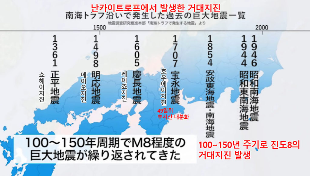 난카이트로프 거대지진 1024x583 일본정부 난카이 대지진 대책회의! 지진피해 최소화 위해 사전경보