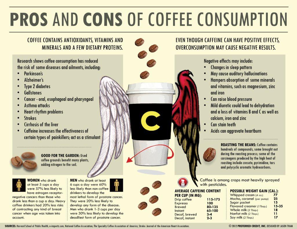 benefits of coffee 1024x791 암, 충치, 치매예방! 커피 많이 마시면 건강하게 오래산다