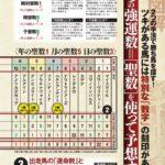 kabara04 150x150 강운마를 찾아라! 일본경마예상 카발라 마권술 소개