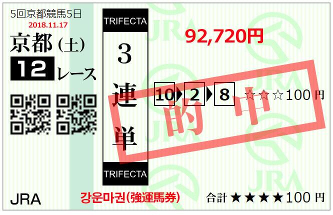 강운마권18 일본경마 강운마권의 최근 적중사례와 30억 재팬컵