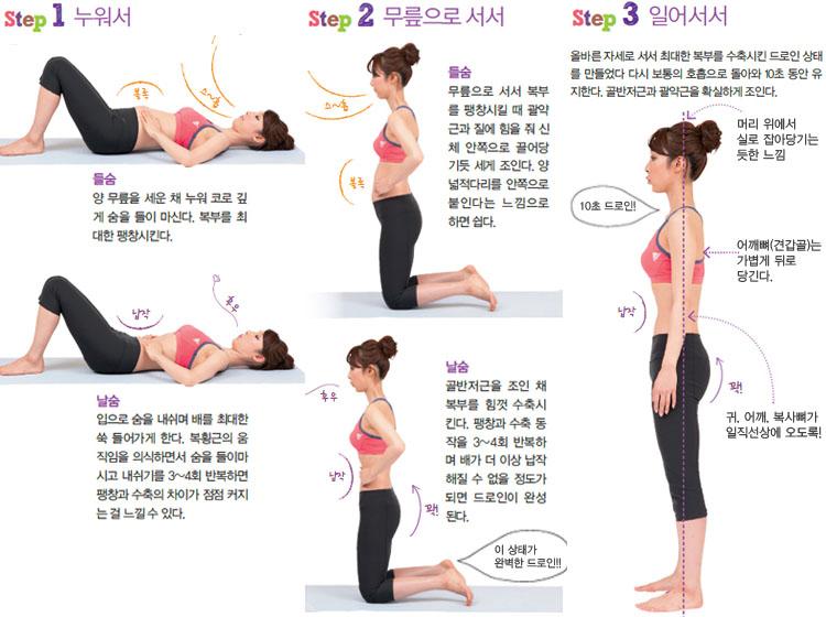 드로인 운동 요통에 특효 3초 스트레칭 체조와 코어근육 강화 드로인 운동법
