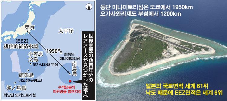 일본EEZ 동단 미나미토리섬 ISS 회수캡슐 탑재한 일본 우주보급선 지구 귀환에 주목