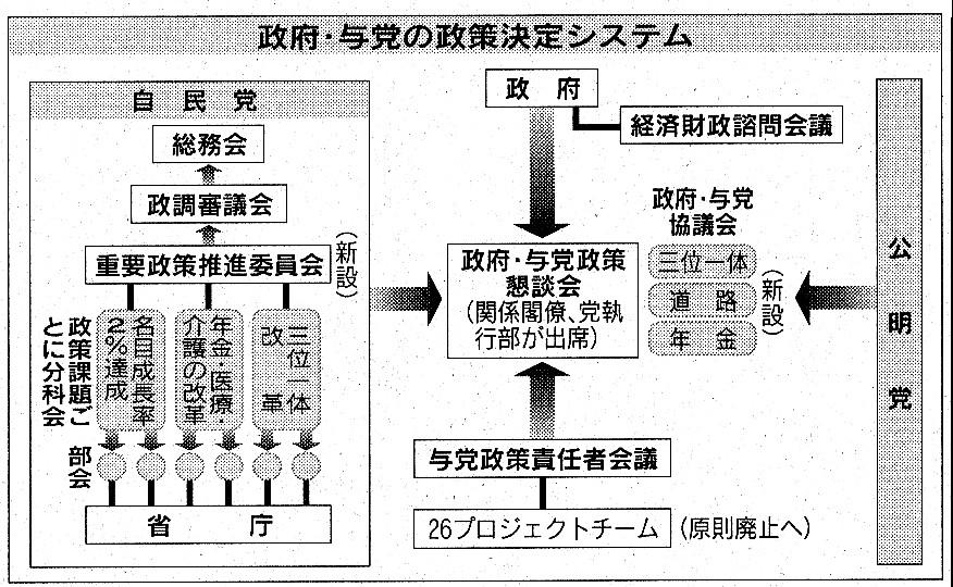 정책결정시스템 일본 소비세 10%인상 대책! 카드결제액의 5% 포인트 적립