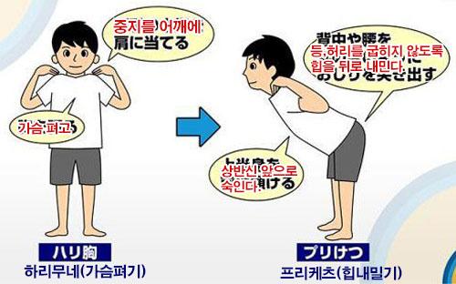 허리보호 화제의 급성요통 치료! 허리통증 예방 3초 스트레칭 동작 및 자세
