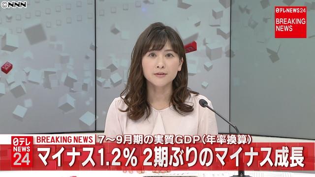 JAPAN GDP 20180709 일본 7~9월 GDP 마이너스 성장! 일본은행 정부 통계에 불신감