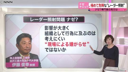 사격관제레이더조준 사격관제 레이더 P1초계기 조준과 일본의 반론! 우발적 사고 가능성