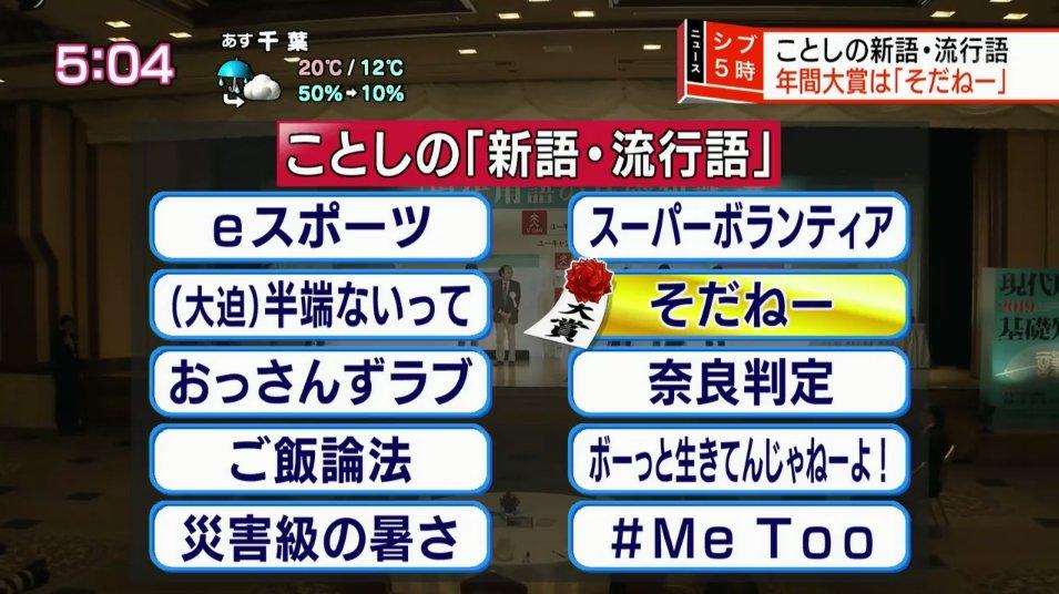 2018 일본유행어 2018 일본 유행어 대상은 평창올림픽 여자 컬링팀의 소다네
