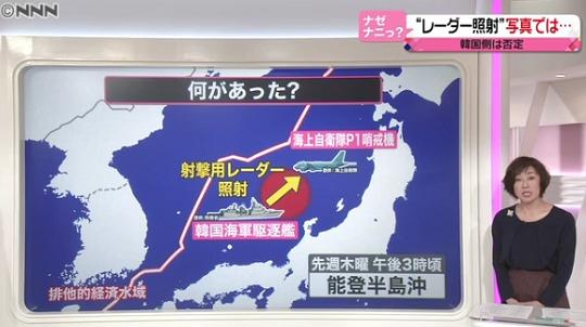 P1초계기조준 사격관제 레이더 P1초계기 조준과 일본의 반론! 우발적 사고 가능성