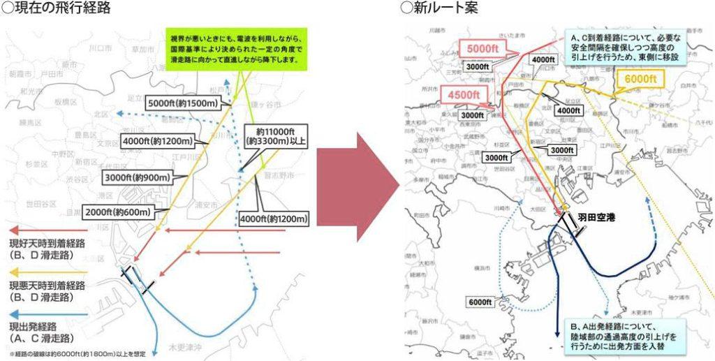 haneda apo route 1024x517 항공기 도쿄 도심 저공비행 하네다공항 新 비행경로 CG 영상