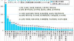 공무원합격 대학랭킹 240x135 MBC 복면가왕 스페셜! 아이돌 출신 여가수 모음집